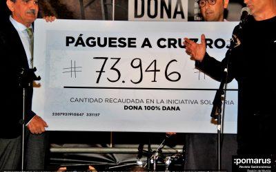 #DONA100X100DANA: ¡ÉXITO DE SOLIDARIDAD!